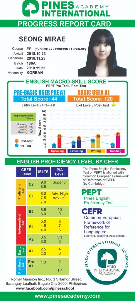 Baguio Academy | CEFR- Based Curriculum And Level System